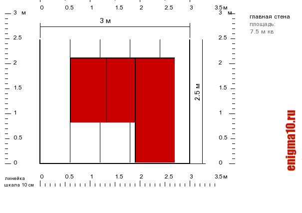 Калькулятор обшивки балконов гипсокартоном! enigma10.