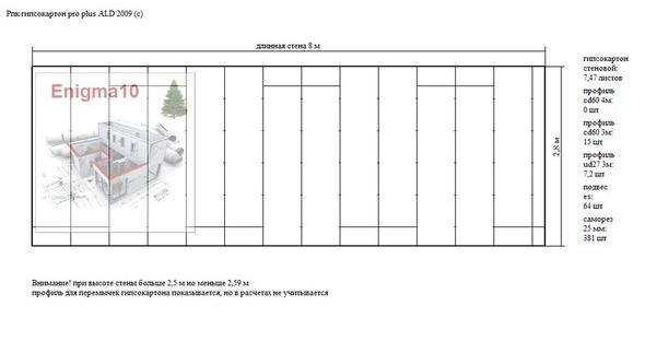 Схема сборки гипсокартона