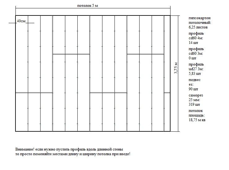 онлайн калькулятор потолков из гипсокартона