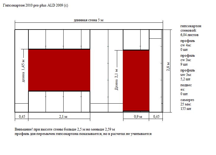 Программа для расчета гипсокартона